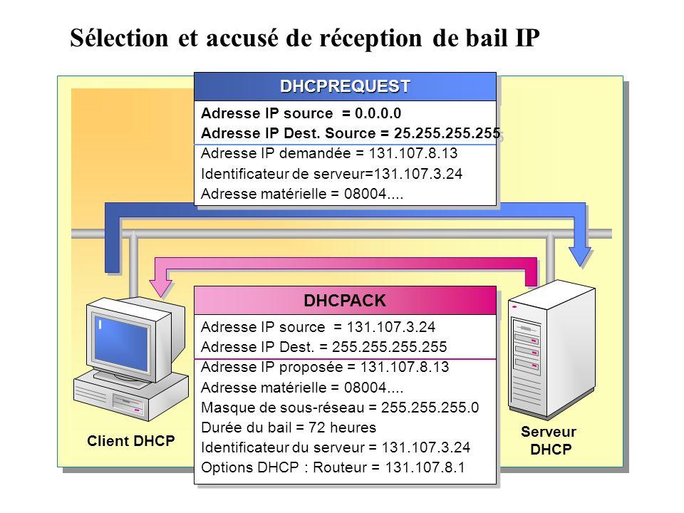Sélection et accusé de réception de bail IP