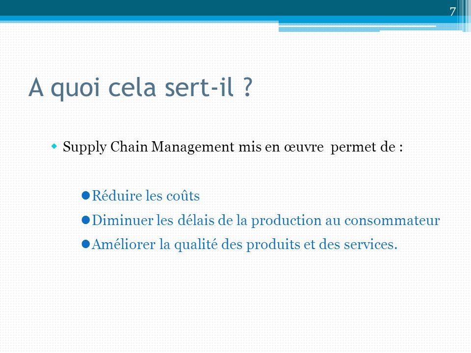 A quoi cela sert-il Supply Chain Management mis en œuvre permet de :