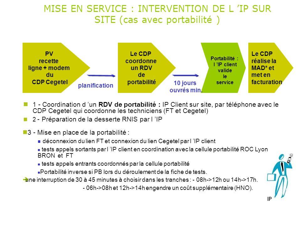 MISE EN SERVICE : INTERVENTION DE L 'IP SUR SITE (cas avec portabilité )