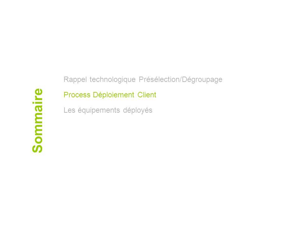 Sommaire Rappel technologique Présélection/Dégroupage