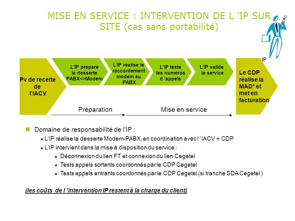 MISE EN SERVICE : INTERVENTION DE L 'IP SUR SITE (cas sans portabilité)