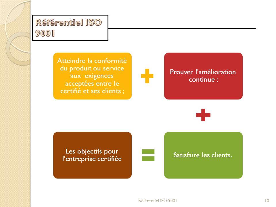 Référentiel ISO 9001 Référentiel ISO 9001