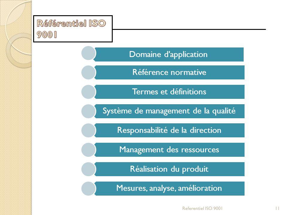 Référentiel ISO 9001 Referentiel ISO 9001 Domaine d application