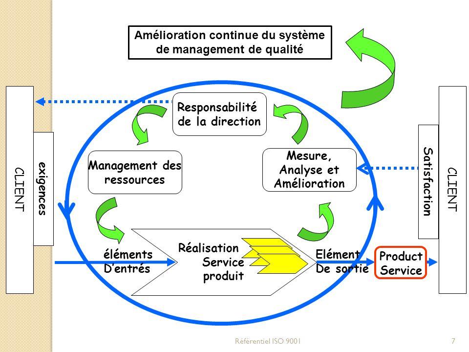 Amélioration continue du système de management de qualité