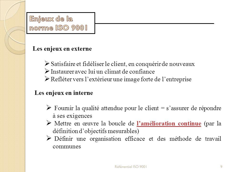 Enjeux de la norme ISO 9001 Les enjeux en externe