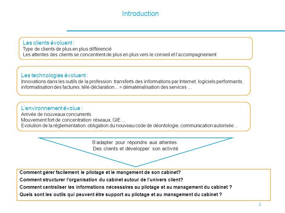 Introduction Les clients évoluent : Les technologies évoluent :