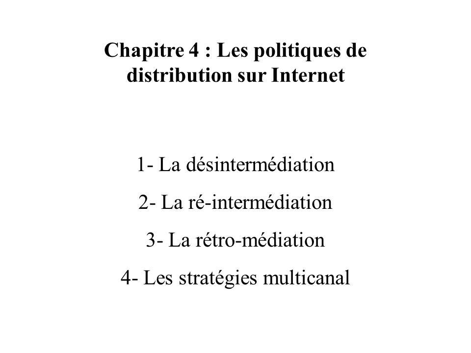 Chapitre 4 : Les politiques de distribution sur Internet