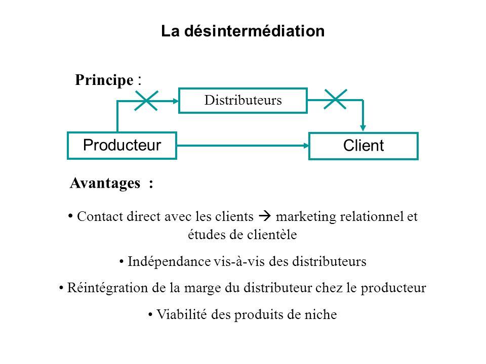 La désintermédiation Principe : Producteur Client Avantages :