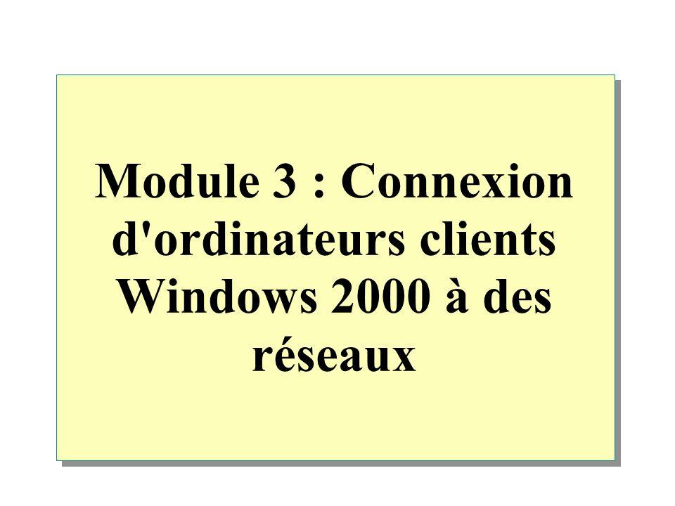 Module 3 : Connexion d ordinateurs clients Windows 2000 à des réseaux