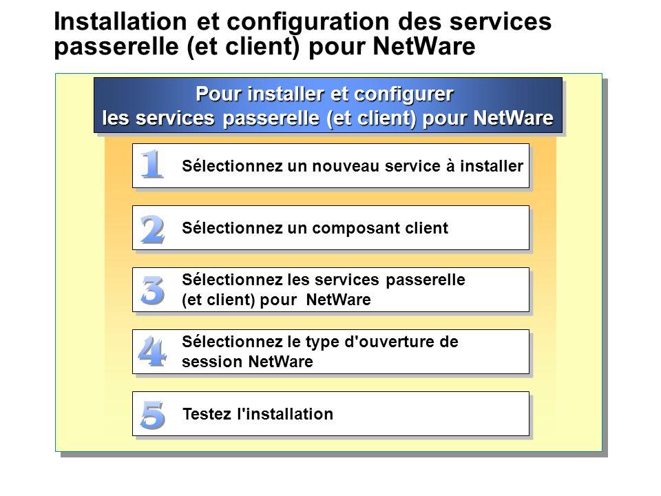 Installation et configuration des services passerelle (et client) pour NetWare