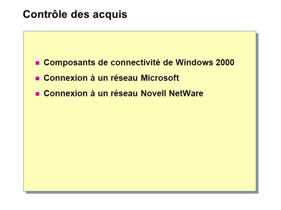 Contrôle des acquis Composants de connectivité de Windows 2000
