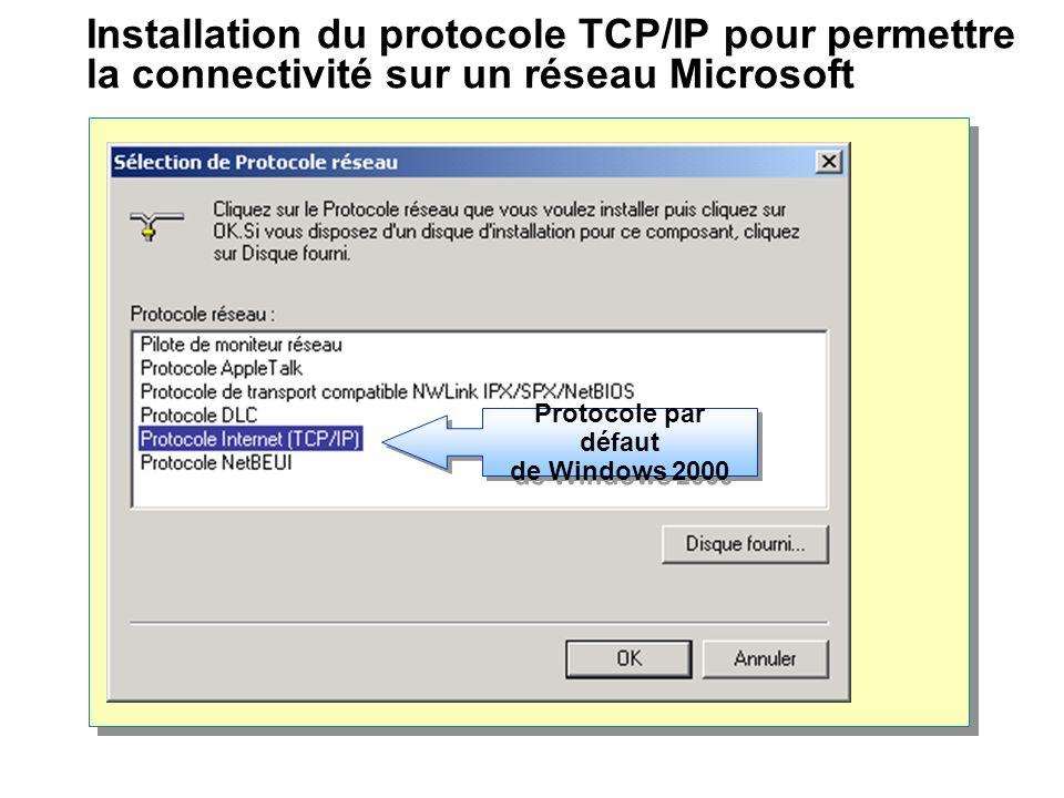 Installation du protocole TCP/IP pour permettre la connectivité sur un réseau Microsoft