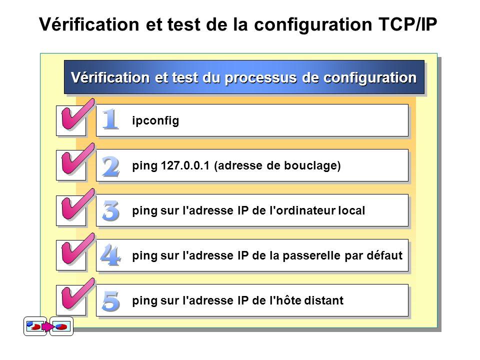 Vérification et test de la configuration TCP/IP