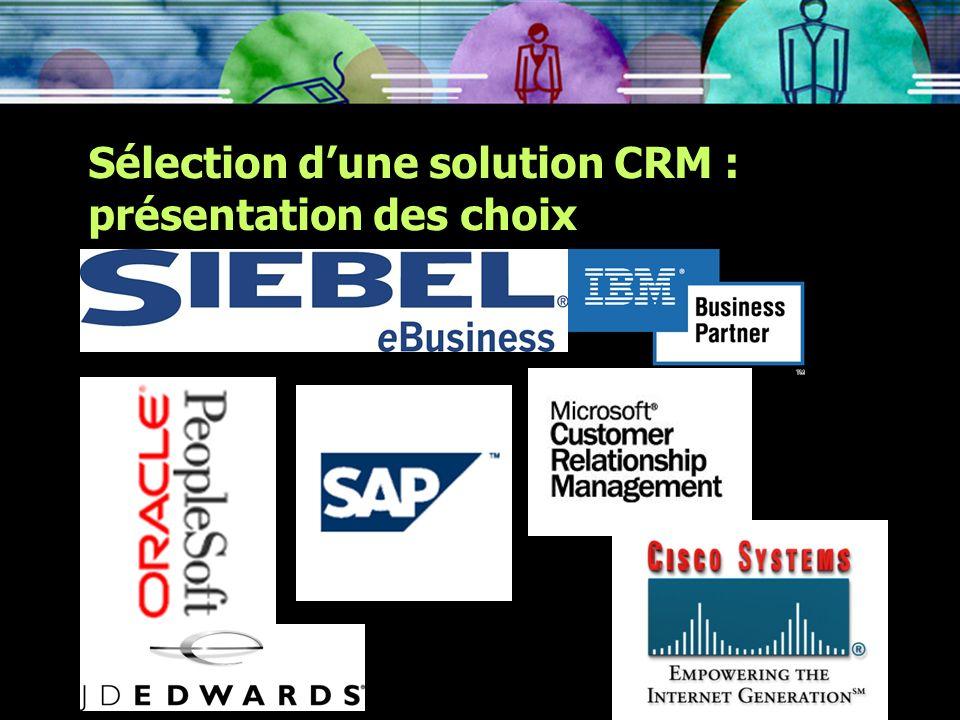 Sélection d'une solution CRM : présentation des choix