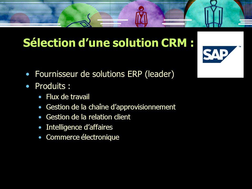 Sélection d'une solution CRM :