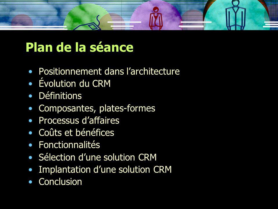 Plan de la séance Positionnement dans l'architecture Évolution du CRM