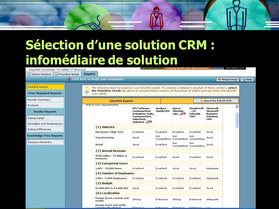 Sélection d'une solution CRM : infomédiaire de solution