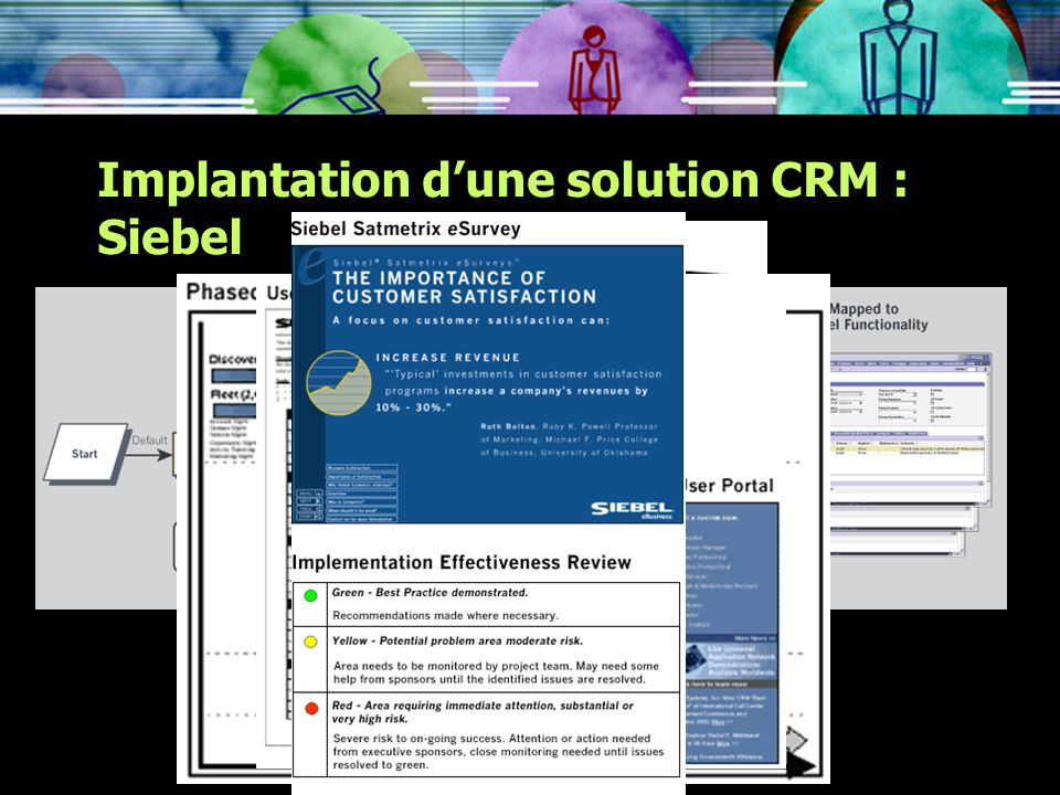 Implantation d'une solution CRM : Siebel