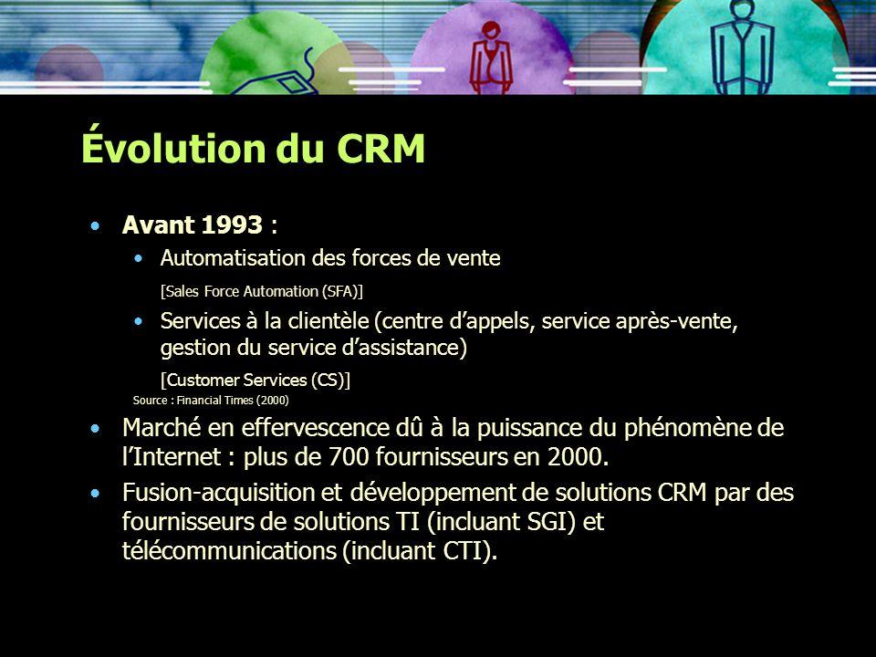 Évolution du CRM Avant 1993 :