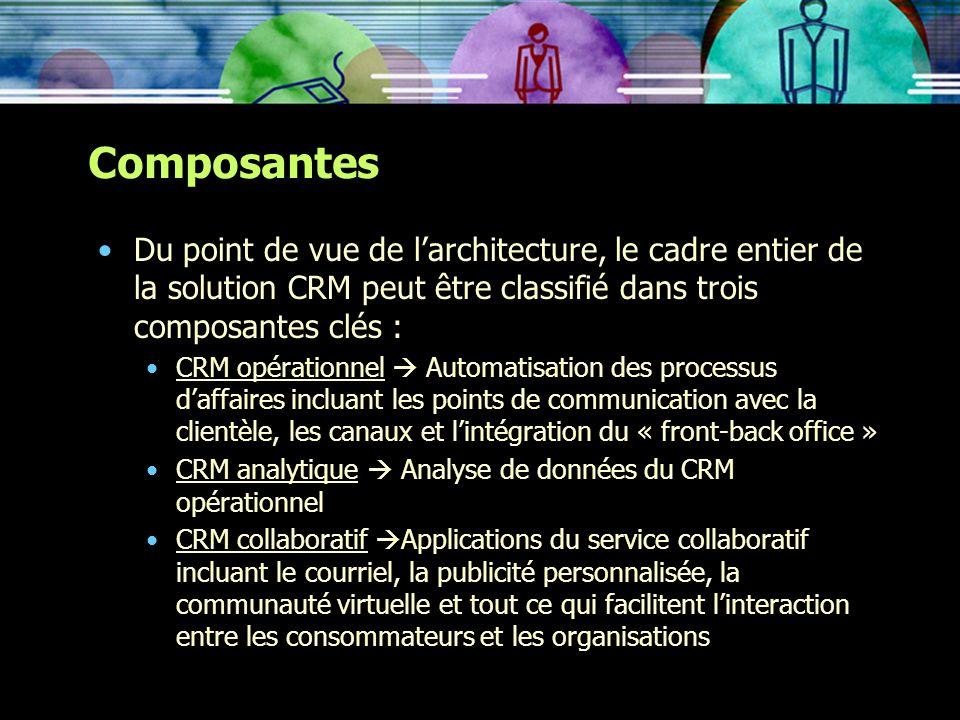 Composantes Du point de vue de l'architecture, le cadre entier de la solution CRM peut être classifié dans trois composantes clés :