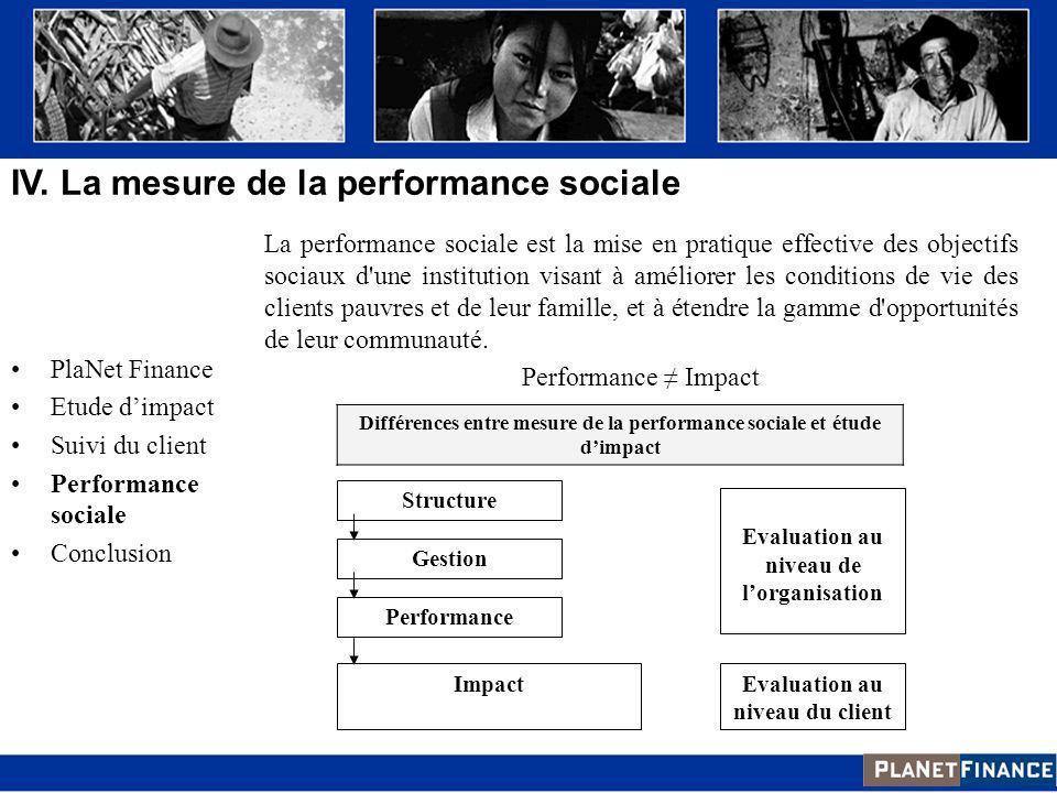 IV. La mesure de la performance sociale