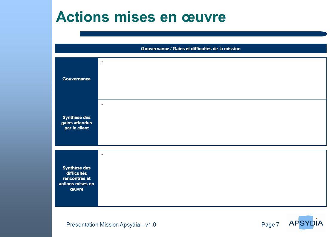 Actions mises en œuvre Présentation Mission Apsydia – v1.0