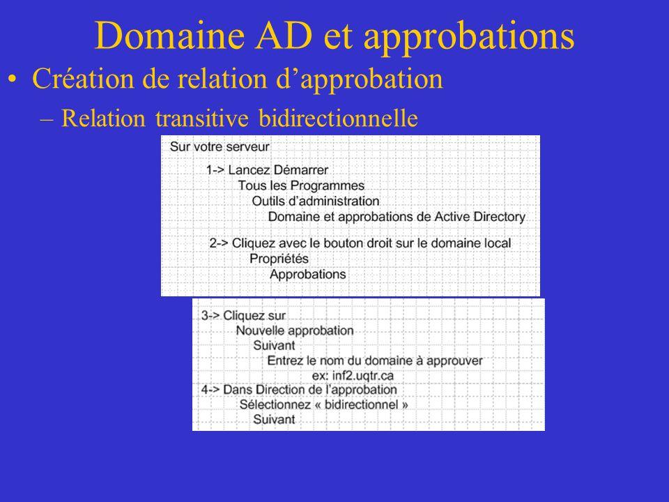 Domaine AD et approbations