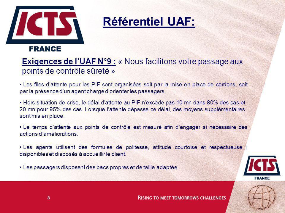 Référentiel UAF: Exigences de l'UAF N°9 : « Nous facilitons votre passage aux points de contrôle sûreté »