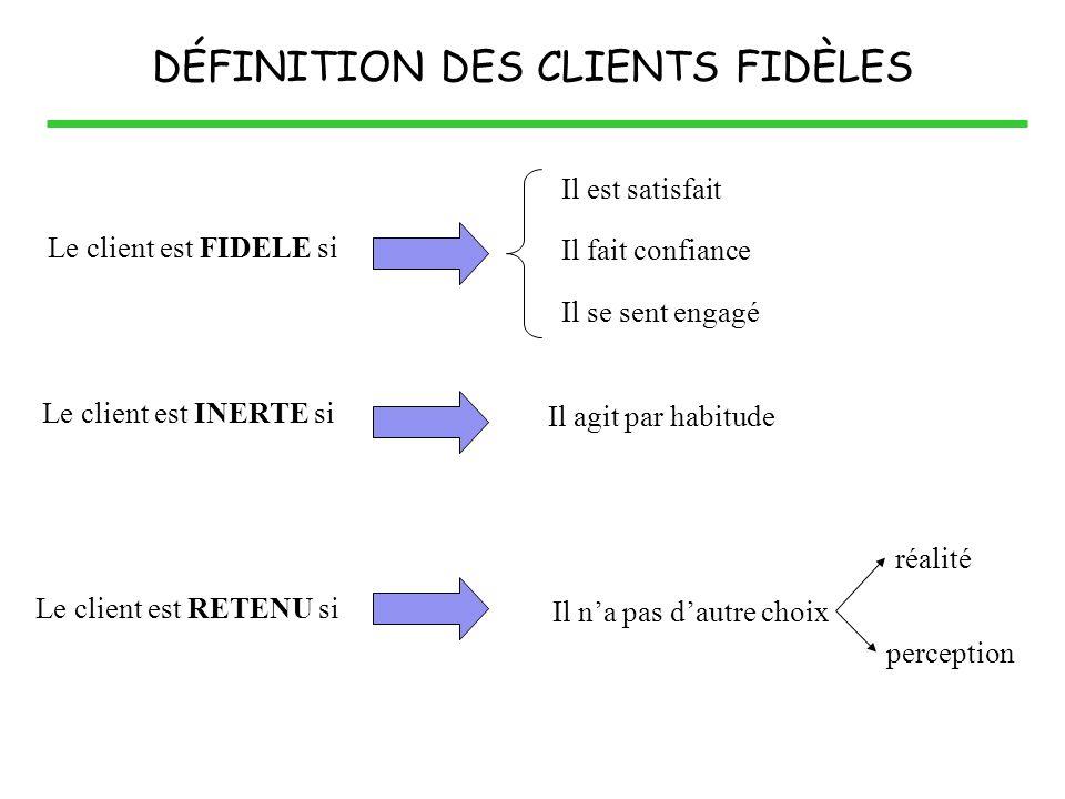 DÉFINITION DES CLIENTS FIDÈLES