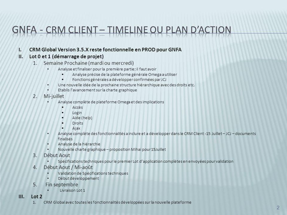 GNFA - CRM Client – TIMELINE ou PLAN D'action