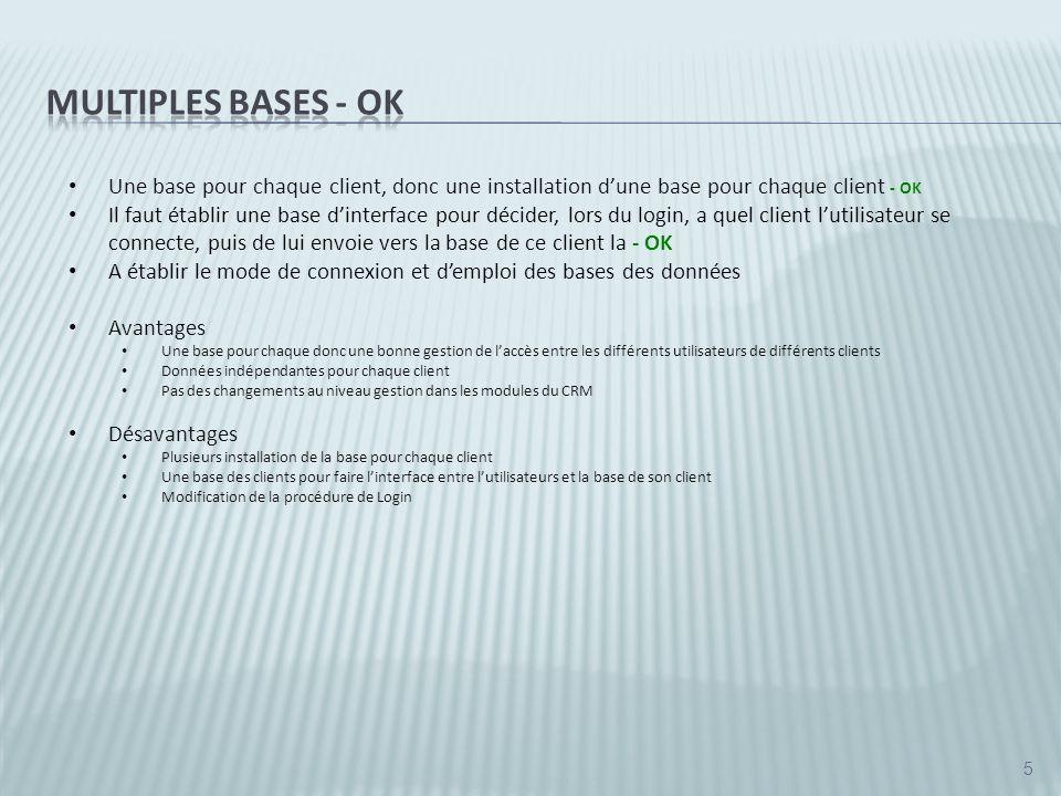 Multiples bases - OK Une base pour chaque client, donc une installation d'une base pour chaque client - OK.