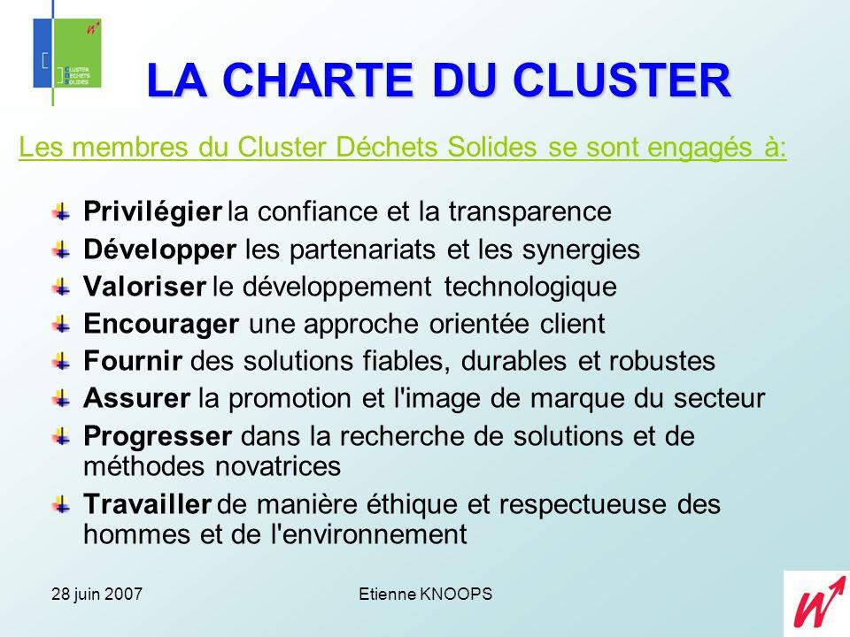 LA CHARTE DU CLUSTER Les membres du Cluster Déchets Solides se sont engagés à: Privilégier la confiance et la transparence.