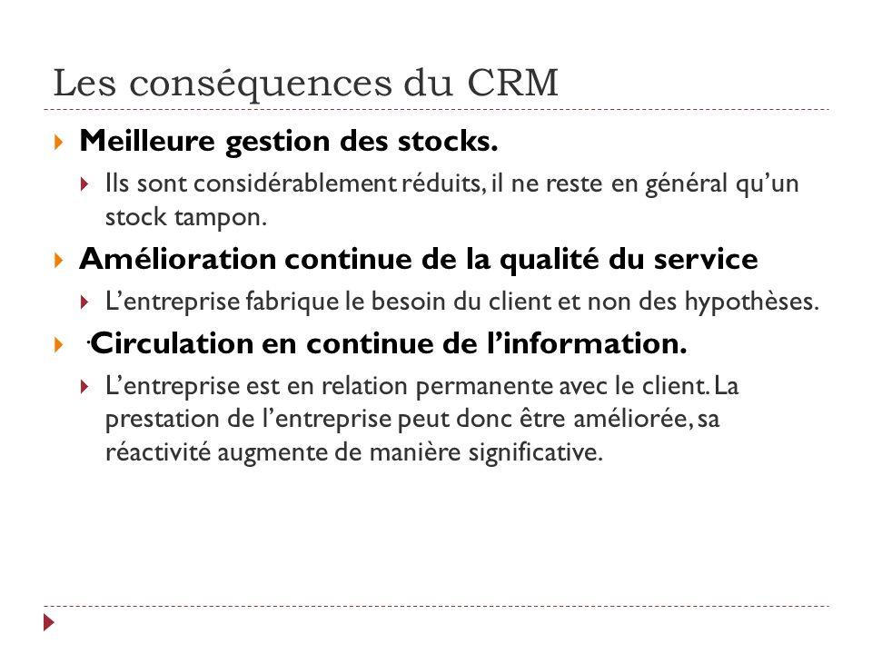 Les conséquences du CRM