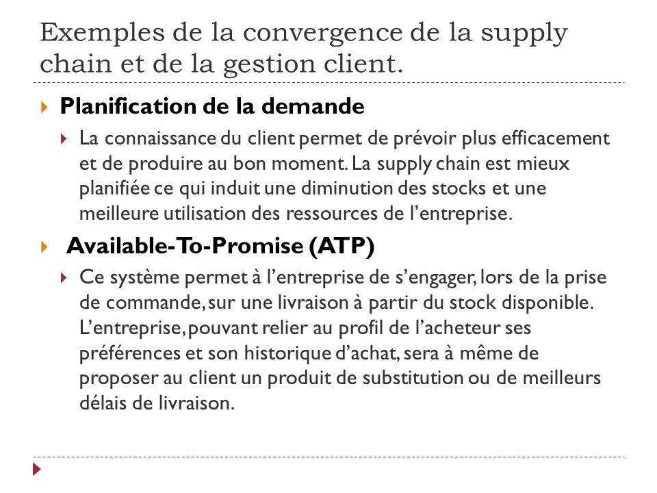 Exemples de la convergence de la supply chain et de la gestion client.