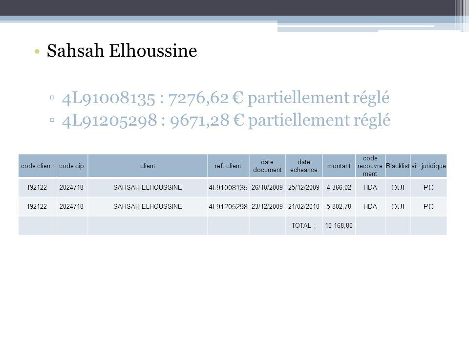 Sahsah Elhoussine 4L91008135 : 7276,62 € partiellement réglé