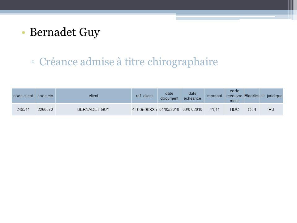 Bernadet Guy Créance admise à titre chirographaire 4L00500835 OUI RJ