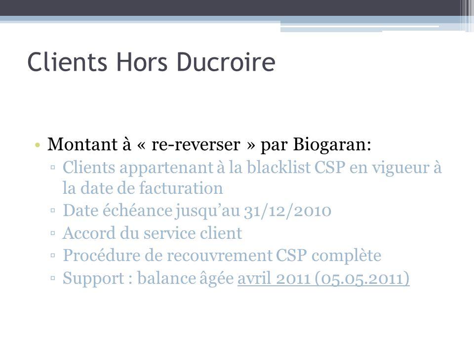 Clients Hors Ducroire Montant à « re-reverser » par Biogaran: