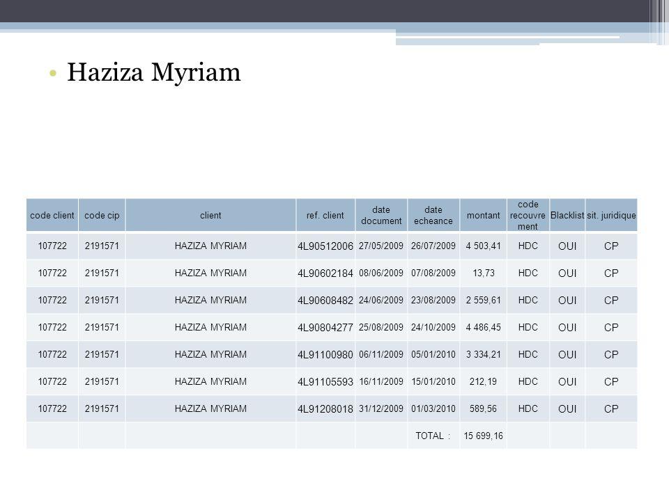 Haziza Myriam 4L90512006 OUI CP 4L90602184 4L90608482 4L90804277