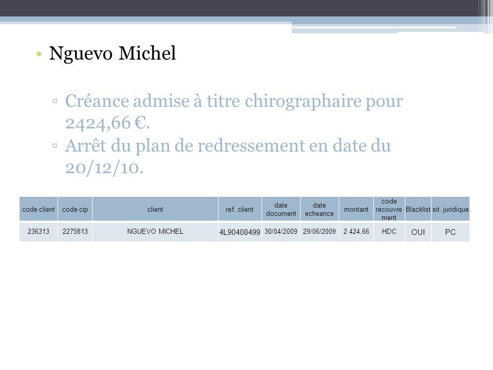 Nguevo Michel Créance admise à titre chirographaire pour 2424,66 €.