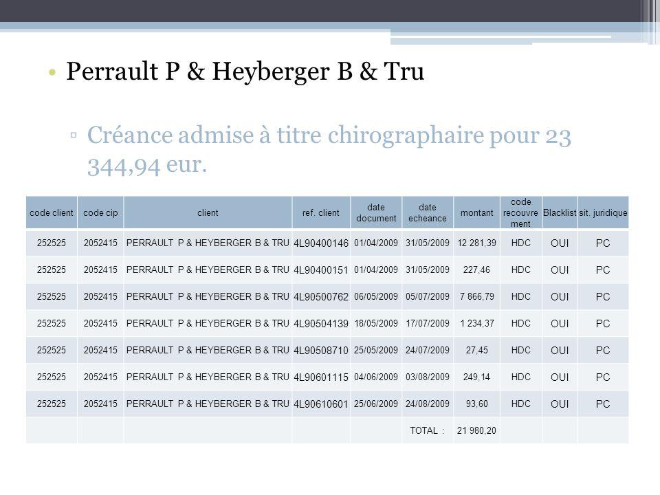 PERRAULT P & HEYBERGER B & TRU