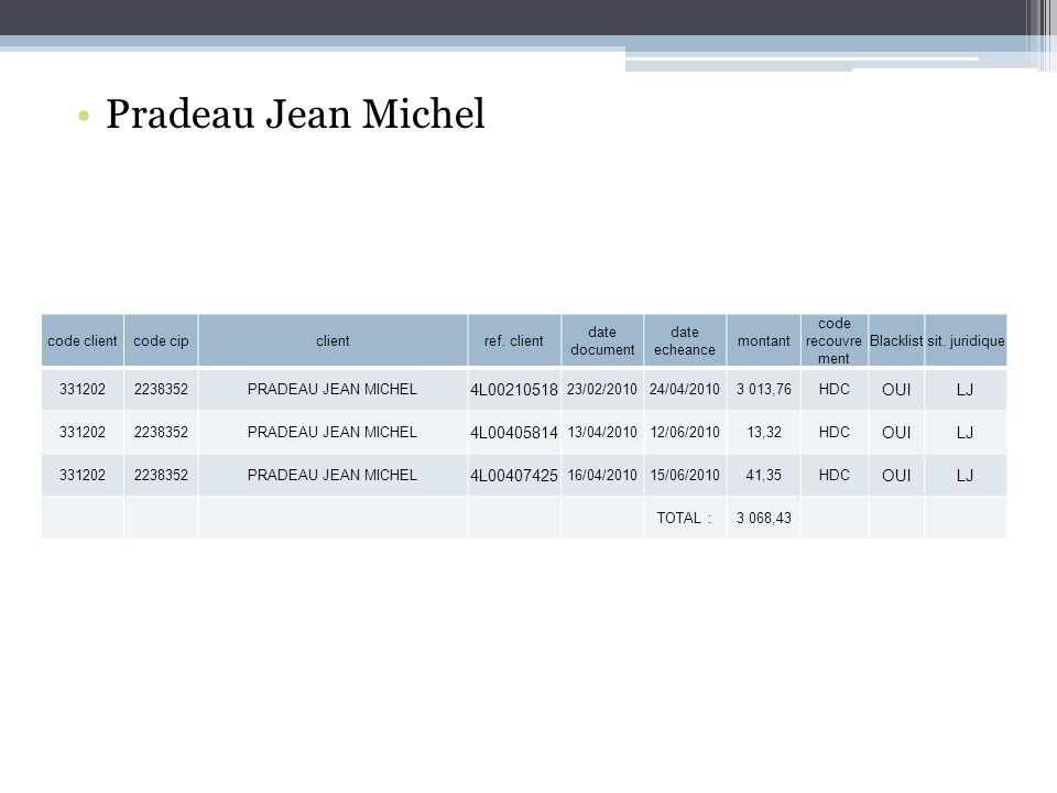 Pradeau Jean Michel 4L00210518 OUI LJ 4L00405814 4L00407425