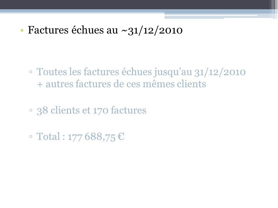 Factures échues au ~31/12/2010 Toutes les factures échues jusqu'au 31/12/2010 + autres factures de ces mêmes clients.