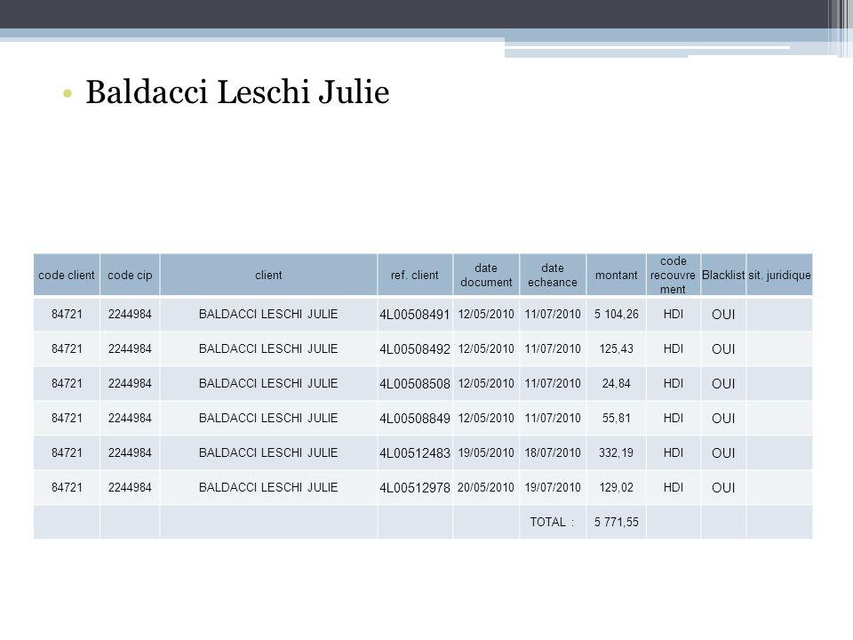 Baldacci Leschi Julie 4L00508491 OUI 4L00508492 4L00508508 4L00508849