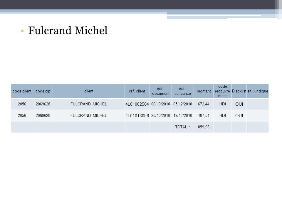 Fulcrand Michel 4L01002564 OUI 4L01013096 code client code cip client