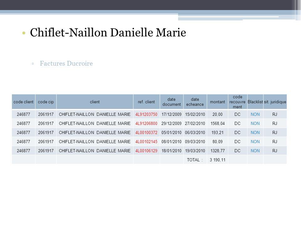 CHIFLET-NAILLON DANIELLE MARIE