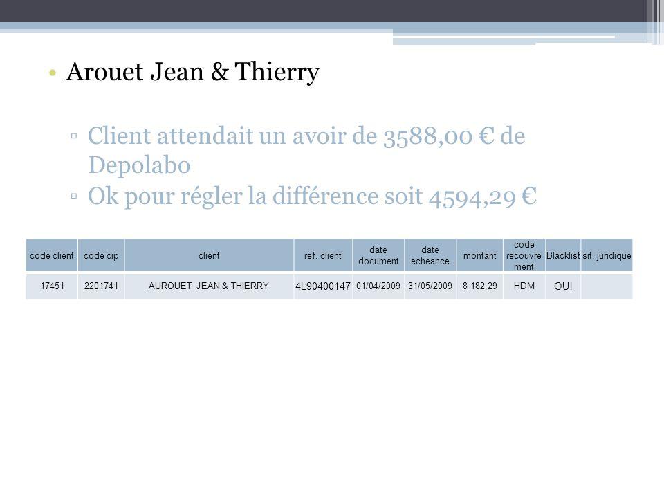 Arouet Jean & Thierry Client attendait un avoir de 3588,00 € de Depolabo. Ok pour régler la différence soit 4594,29 €