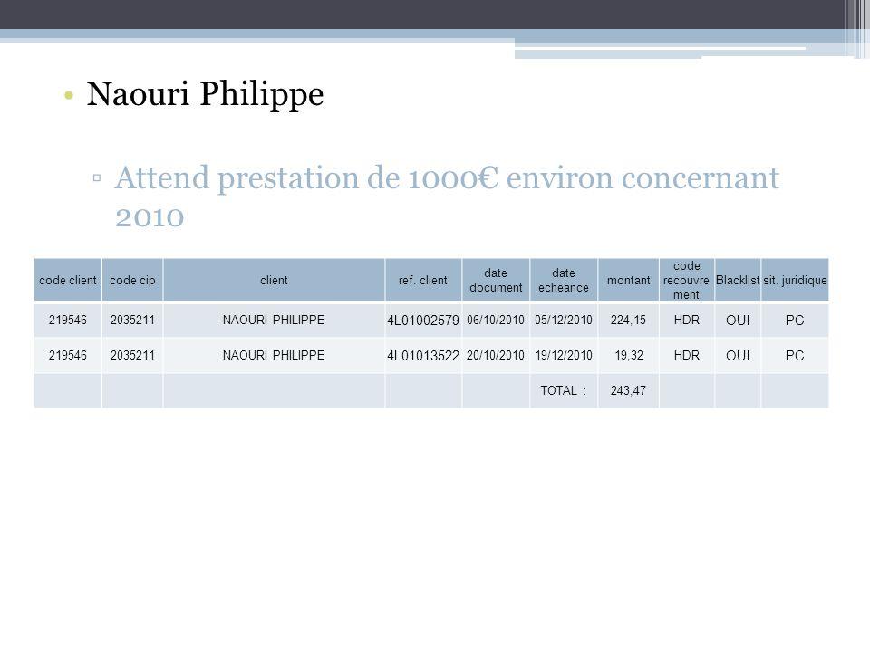 Naouri Philippe Attend prestation de 1000€ environ concernant 2010
