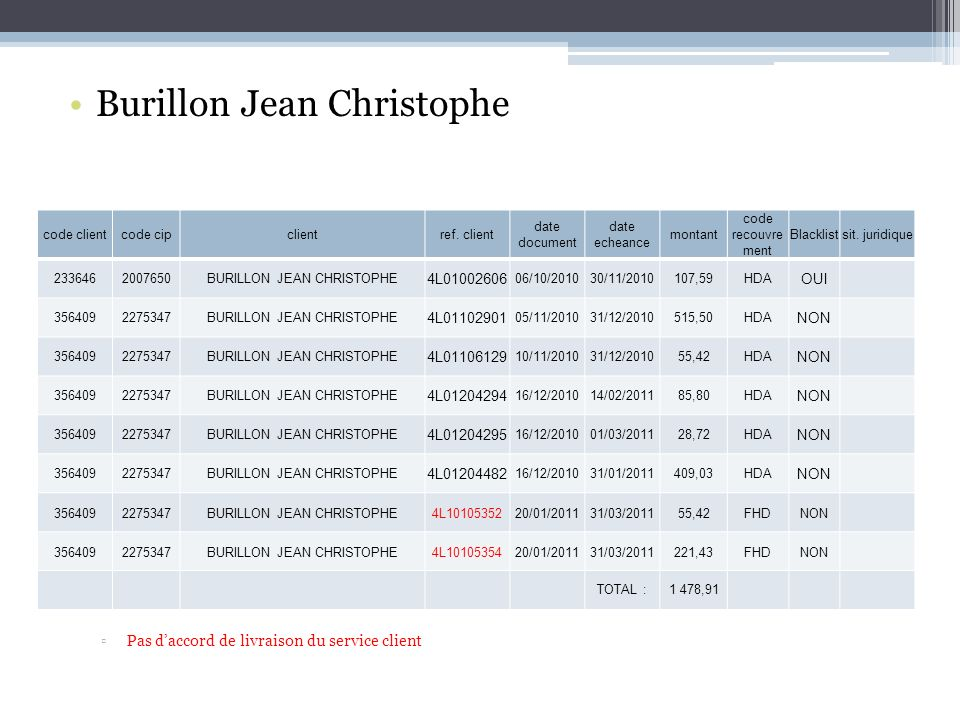 BURILLON JEAN CHRISTOPHE