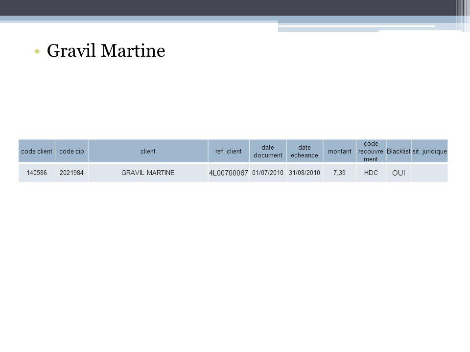 Gravil Martine 4L00700067 OUI code client code cip client ref. client