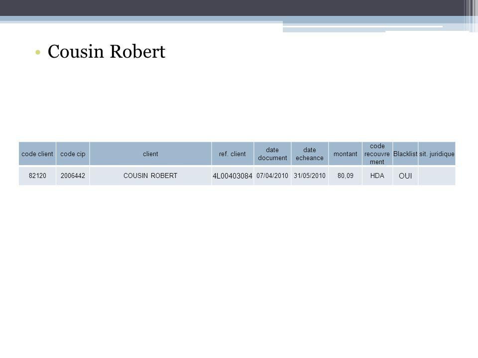 Cousin Robert 4L00403084 OUI code client code cip client ref. client